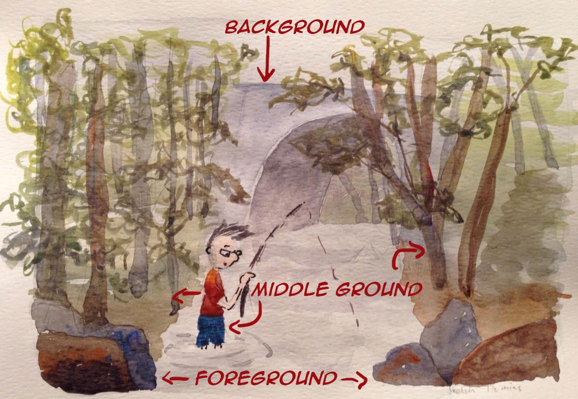 cartoon illustration fore ground